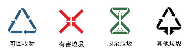 分类标志.png