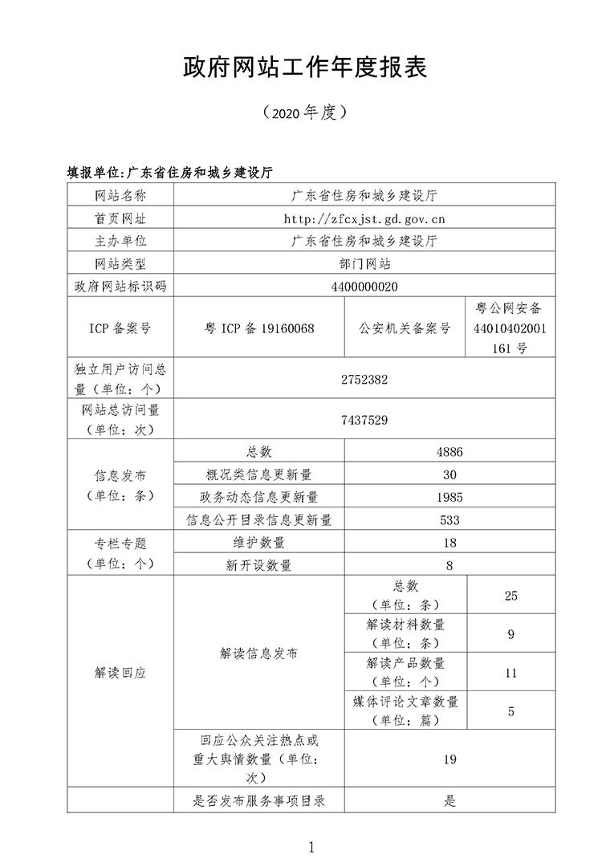 广东省住房和城乡建设厅网站工作2020年度报表_页面_1.png